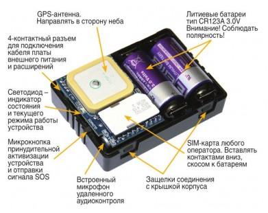 GPS маяк АвтоФон Е-маяк в герметичном корпусе