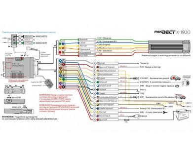 Автосигнализация Pandect X-1900