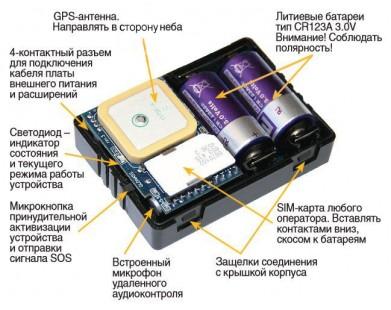 GPS маяк АвтоФон SE+ Маяк