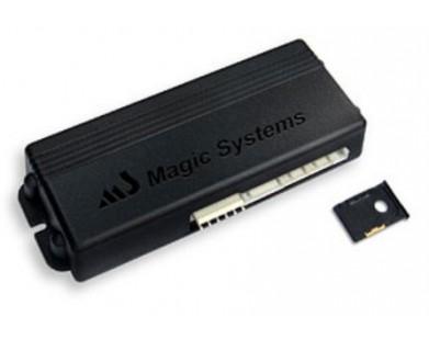 GSM-пейджер MS-PGSM4 m