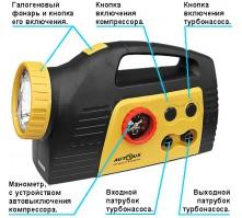 Автомобильный компрессор SK-140