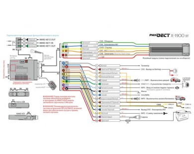 Автосигнализация Pandect X-1900BT